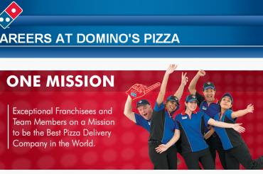 Dominos job Apply Logo
